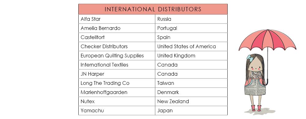 Wholesale International Distributors